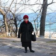 Лида Клюшина on My World.